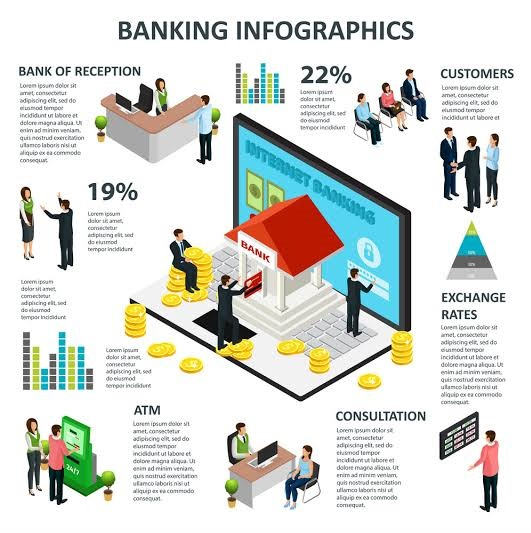 Infographics about Bank Transactions
