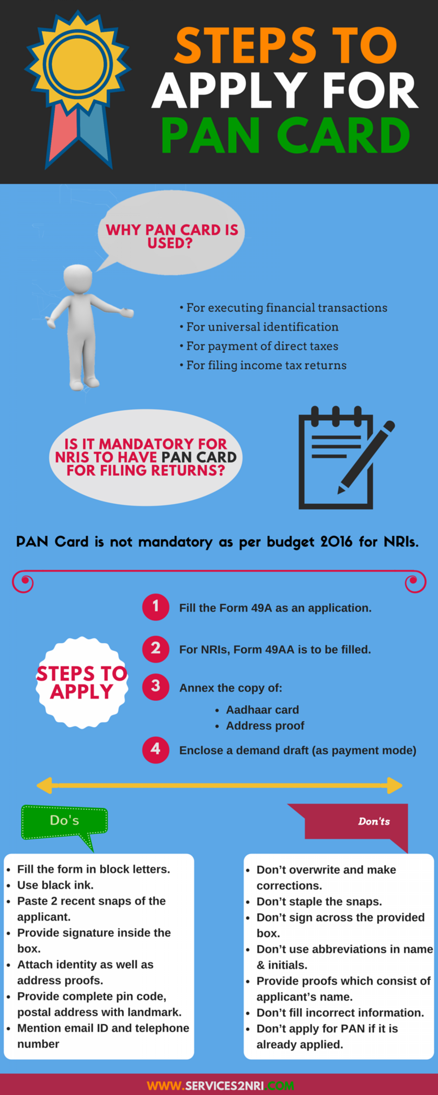 Infographics about PAN Card