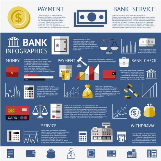 Infographics about Bank Services