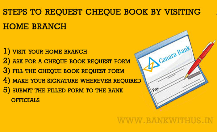 Requesting Cheque Book by visiting home branch